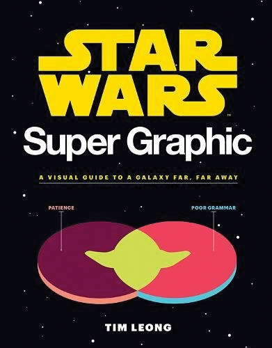 Star Wars: Super Graphic Box Front