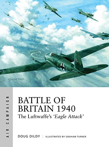Battle Of Britain 1940: The Luftwaffe`s Eagle Attack Box Front
