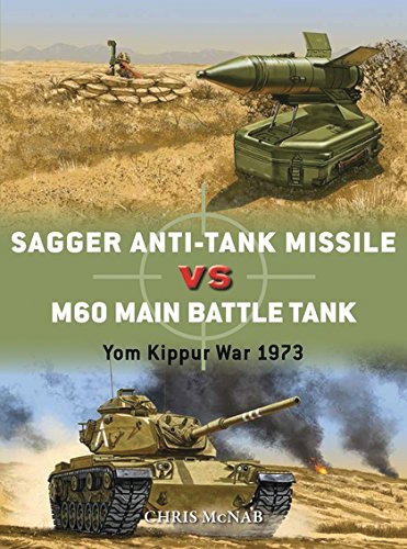 Sagger Anit-tank Missle Vs M60 Main Battle Tank: Yom Kippur War 1973 Box Front