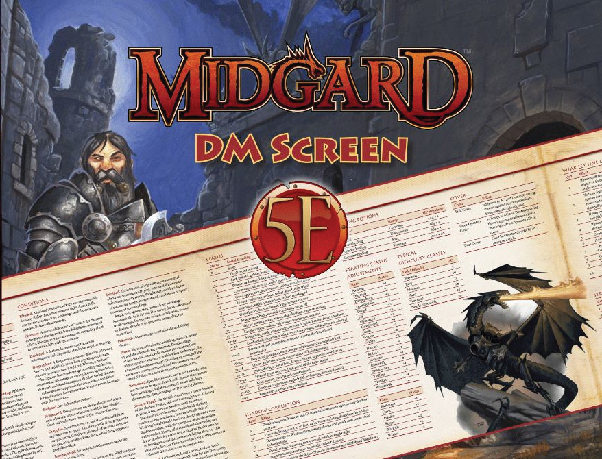 Dungeons And Dragons Rpg: Midgard Dm Screen Box Front